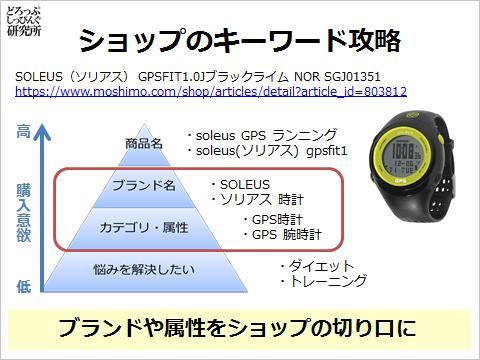 月商30万円を達成するSEOの最新動向と進め方